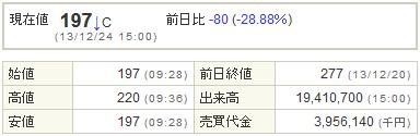 4564オンコセラピー20131224-1