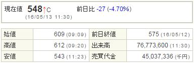 7211三菱自動車20160513-1前場