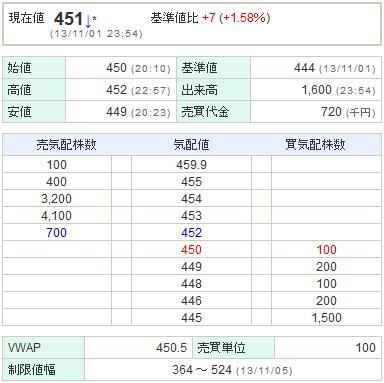 8515アイフル20131101