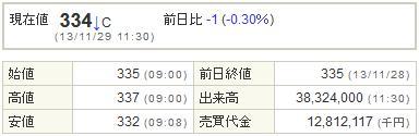 6753シャープ20131129-1前場