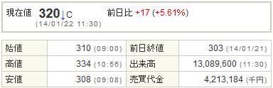 6993アジアグロースキャピタル20140122-1前場