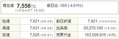 9984ソフトバンク20140407-1