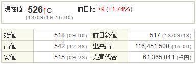 9501東京電力20130919