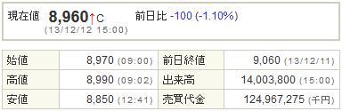 9984ソフトバンク20131212-1