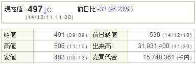 3765ガンホー20141211-1前場