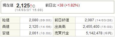 9684スクウェア・エニックス20140331-1