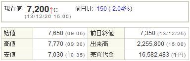3662エイチーム20131226-1