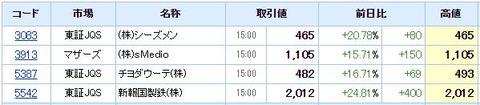 S高ネタ20210305