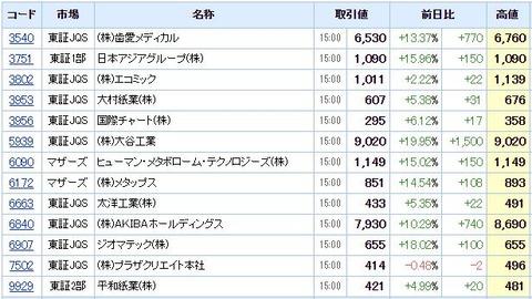 S高ネタ20210127