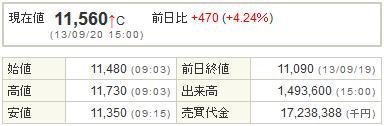 7974任天堂20130920