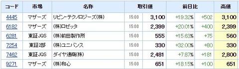 S高ネタ20210225