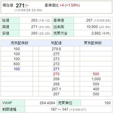 7836アビックス20130926