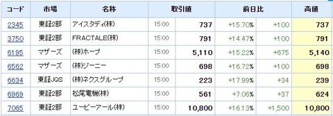 S高ネタ20191106
