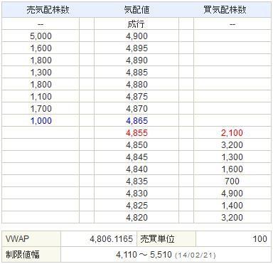 2138クルーズ20140221-2前場
