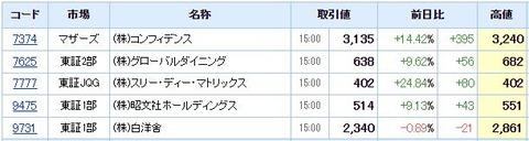 S高ネタ20210629