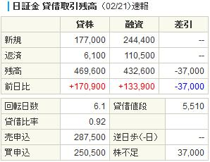 日証金クルーズ20140221