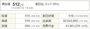 9501東京電力20130910