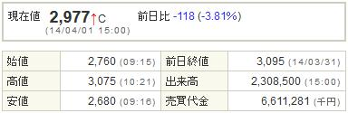 4583カイオム・バイオサイエンス20140401-1