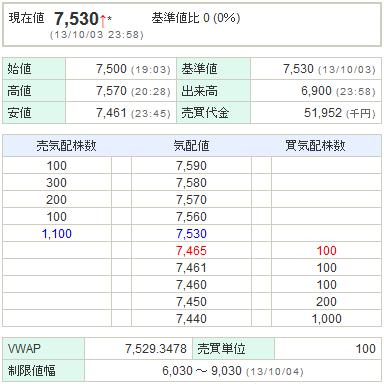 9984ソフトバンク20131003