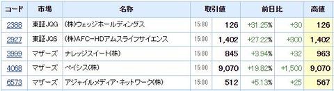 S高ネタ20210713