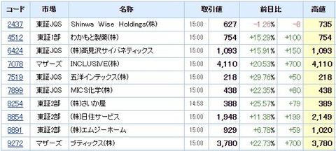 S高ネタ20210322