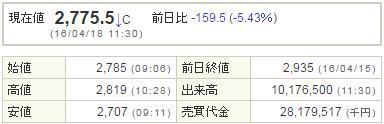 6758ソニー20160418-1前場