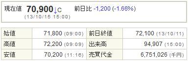 3765ガンホー20131015-1