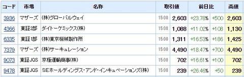 S高ネタ20210729