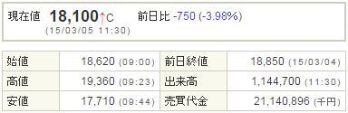 3907シリコンスタジオ20150305-1前場
