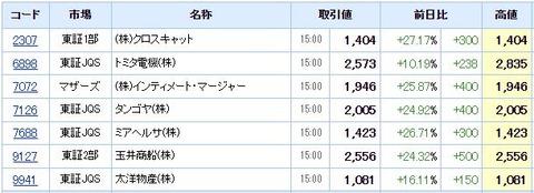 S高ネタ20210917