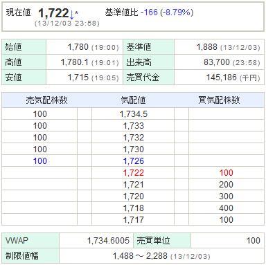 3843フリービット20131203