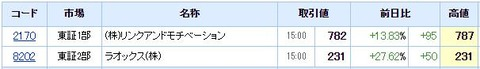S高ネタ20210630