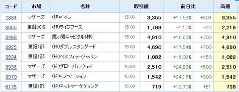 S高ネタ20190814