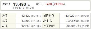 2121mixi20140610-1
