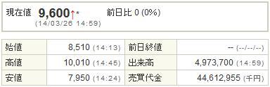 7779サイバーダイン20140326-1