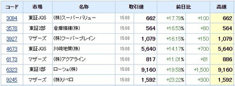 S高ネタ20211012