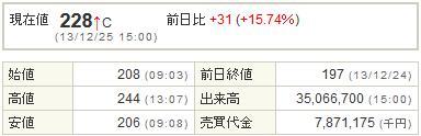 4564オンコセラピー20131225-1