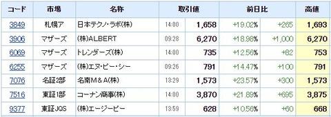 S高ネタ20210610