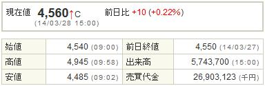 6871日本マイクロニクス20140328-1