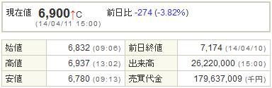 9984ソフトバンク20140411-1