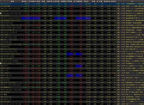 直近IPO銘柄追加(2020年03月16日)