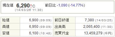 4583カイオム・バイオサイエンス20140326-1前場