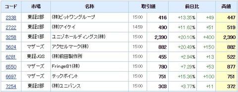 S高ネタ20190710