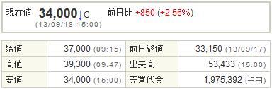 7836アビックス20130918