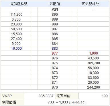 9424日本通信20140624-2