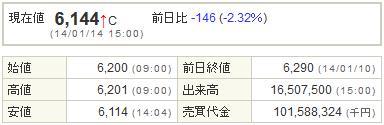 7203トヨタ自動車20140114-1