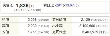 6769ザインエレクトロニクス20131007-1