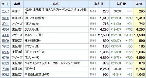 S高ネタ20200911