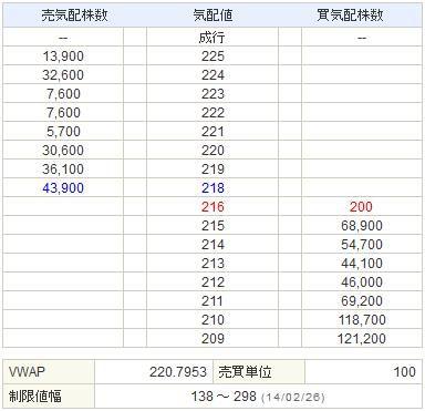 6993アジアグロースキャピタル20140225-2