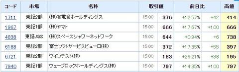 S高ネタ20190801